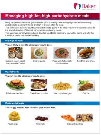 Managing high-fat, high-carbohydrate meals fact sheet